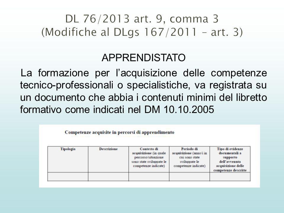 APPRENDISTATO La formazione per lacquisizione delle competenze tecnico-professionali o specialistiche, va registrata su un documento che abbia i contenuti minimi del libretto formativo come indicati nel DM 10.10.2005