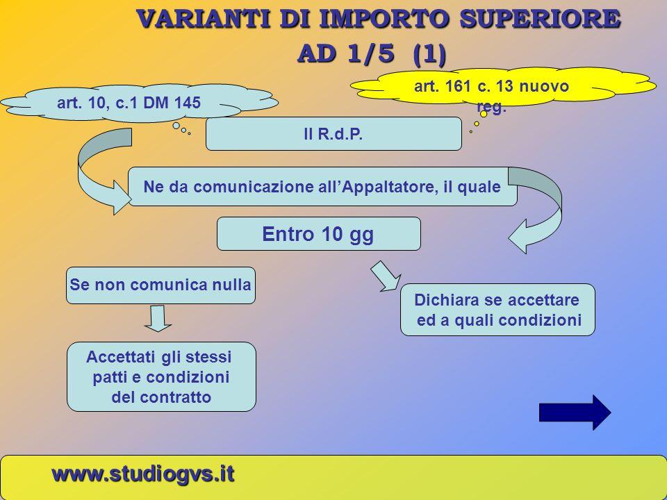 VARIANTI DI IMPORTO SUPERIORE AD 1/5 (1) VARIANTI DI IMPORTO SUPERIORE AD 1/5 (1) Il R.d.P. Ne da comunicazione allAppaltatore, il quale Dichiara se a