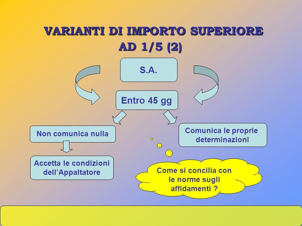 VARIANTI DI IMPORTO SUPERIORE AD 1/5 (2) VARIANTI DI IMPORTO SUPERIORE AD 1/5 (2) Comunica le proprie determinazioni Non comunica nulla Entro 45 gg Ac