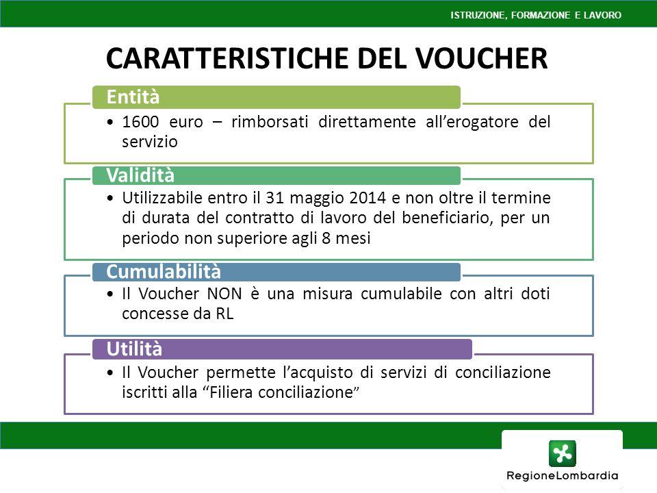 CARATTERISTICHE DEL VOUCHER 1600 euro – rimborsati direttamente allerogatore del servizio Entità Utilizzabile entro il 31 maggio 2014 e non oltre il termine di durata del contratto di lavoro del beneficiario, per un periodo non superiore agli 8 mesi Validità Il Voucher NON è una misura cumulabile con altri doti concesse da RL Cumulabilità Il Voucher permette lacquisto di servizi di conciliazione iscritti alla Filiera conciliazione Utilità ISTRUZIONE, FORMAZIONE E LAVORO