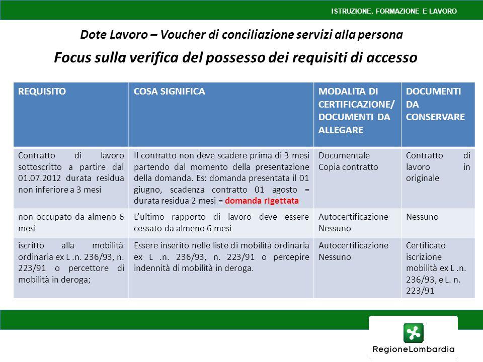 ISTRUZIONE, FORMAZIONE E LAVORO Dote Lavoro – Voucher di conciliazione servizi alla persona Focus sulla verifica del possesso dei requisiti di accesso REQUISITOCOSA SIGNIFICAMODALITA DI CERTIFICAZIONE/ DOCUMENTI DA ALLEGARE DOCUMENTI DA CONSERVARE Contratto di lavoro sottoscritto a partire dal 01.07.2012 durata residua non inferiore a 3 mesi Il contratto non deve scadere prima di 3 mesi partendo dal momento della presentazione della domanda.