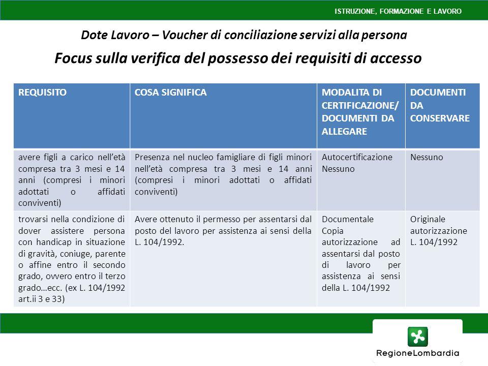 ISTRUZIONE, FORMAZIONE E LAVORO Dote Lavoro – Voucher di conciliazione servizi alla persona Focus sulla verifica del possesso dei requisiti di accesso