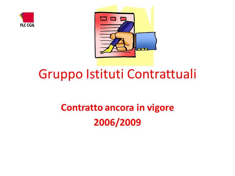 Gruppo Istituti Contrattuali Contratto ancora in vigore 2006/2009