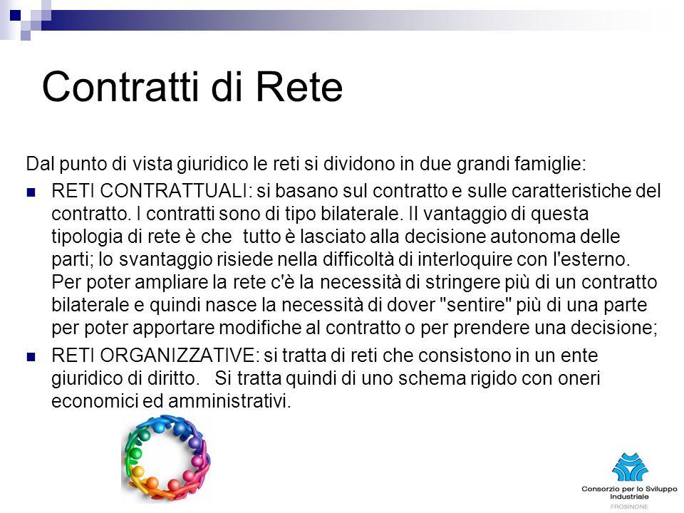 Contratti di Rete Dal punto di vista giuridico le reti si dividono in due grandi famiglie: RETI CONTRATTUALI: si basano sul contratto e sulle caratteristiche del contratto.