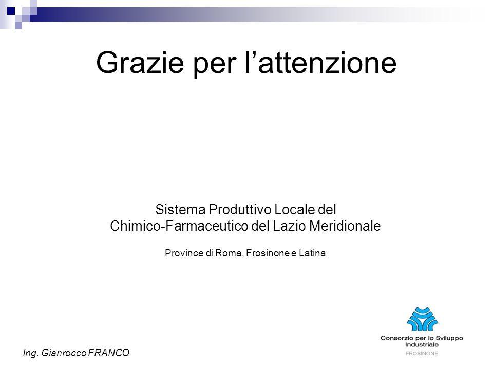 Sistema Produttivo Locale del Chimico-Farmaceutico del Lazio Meridionale Province di Roma, Frosinone e Latina Ing. Gianrocco FRANCO Grazie per lattenz