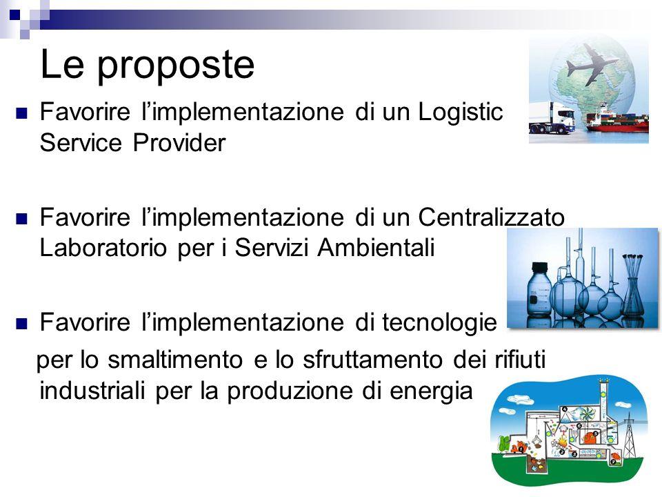 Le proposte Favorire limplementazione di un Logistic Service Provider Favorire limplementazione di un Centralizzato Laboratorio per i Servizi Ambientali Favorire limplementazione di tecnologie per lo smaltimento e lo sfruttamento dei rifiuti industriali per la produzione di energia