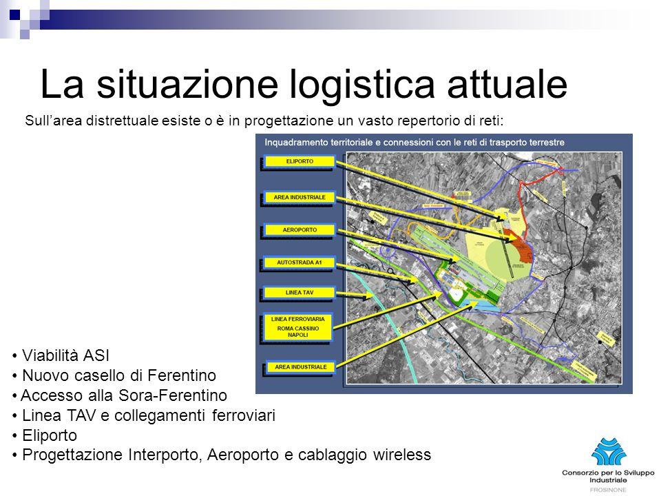 La situazione logistica attuale Viabilità ASI Nuovo casello di Ferentino Accesso alla Sora-Ferentino Linea TAV e collegamenti ferroviari Eliporto Prog