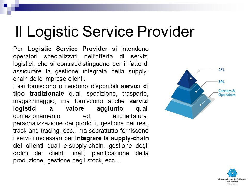 Il Logistic Service Provider Per Logistic Service Provider si intendono operatori specializzati nellofferta di servizi logistici, che si contraddistinguono per il fatto di assicurare la gestione integrata della supply- chain delle imprese clienti.