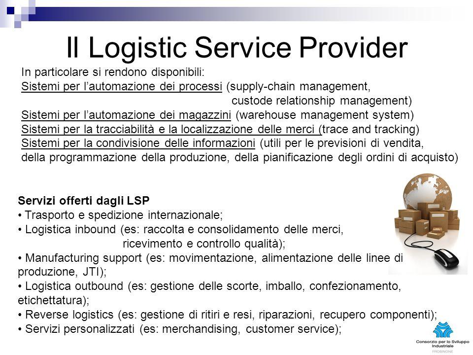Il Logistic Service Provider In particolare si rendono disponibili: Sistemi per lautomazione dei processi (supply-chain management, custode relationsh