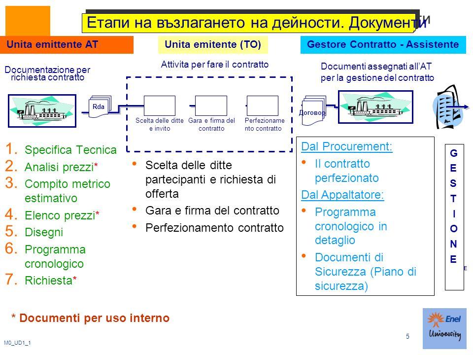 5 M0_UD1_1 1. Specifica Tecnica 2. Analisi prezzi* 3.