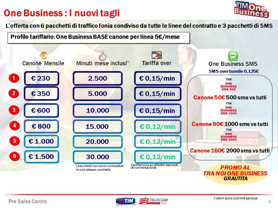 Pre Sales Centro 17 Offerta a Pacchetti TIM Flex Offerta a Pacchetti TIM Flex
