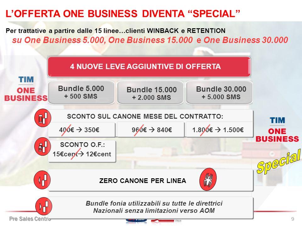Pre Sales Centro 50 TIMXTutti Italy Business Condizioni Economiche Soglia massima di 2000 min/mese per chiamate verso TIM o Rete fissa nazionale, oltre soglia la tariffa è quella prevista dal piano base.