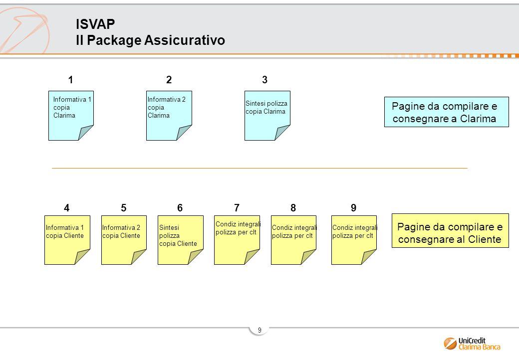 20 ISVAP Cosa cambia per i prestiti personali Clarima ISVAP – le novità I nuovi moduli di richiesta prestito Clarima Formazione online FAQ Recapiti