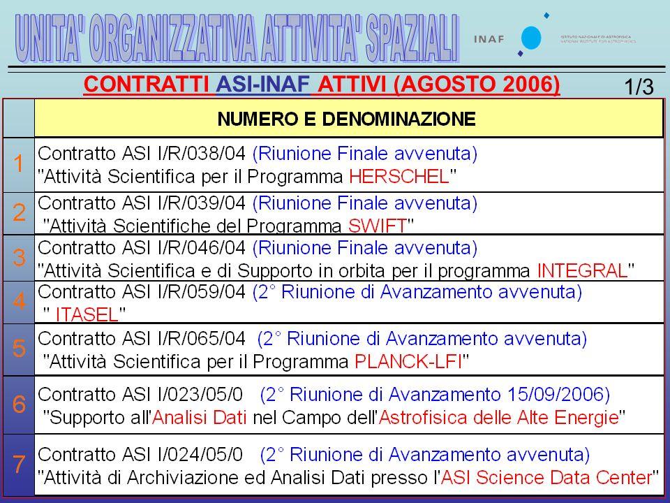 CONTRATTI ASI-INAF ATTIVI (AGOSTO 2006) 1/3