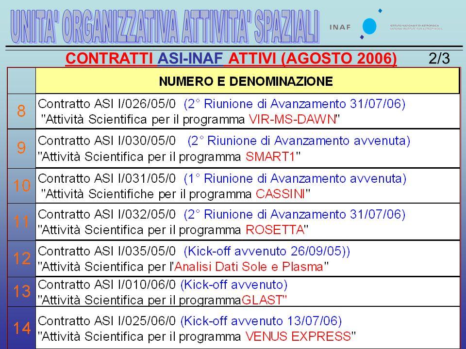 2/3CONTRATTI ASI-INAF ATTIVI (AGOSTO 2006)