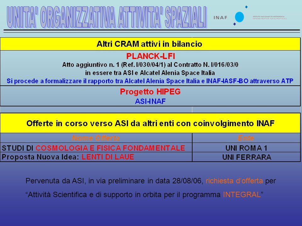Pervenuta da ASI, in via preliminare in data 28/08/06, richiesta dofferta per Attività Scientifica e di supporto in orbita per il programma INTEGRAL