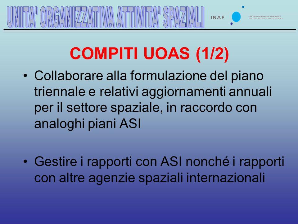 COMPITI UOAS (1/2) Collaborare alla formulazione del piano triennale e relativi aggiornamenti annuali per il settore spaziale, in raccordo con analoghi piani ASI Gestire i rapporti con ASI nonché i rapporti con altre agenzie spaziali internazionali