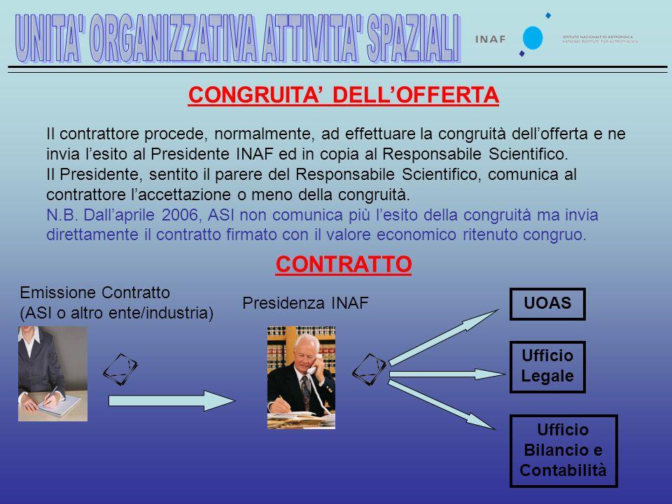 CONTRATTO Il contrattore procede, normalmente, ad effettuare la congruità dellofferta e ne invia lesito al Presidente INAF ed in copia al Responsabile Scientifico.