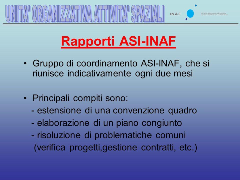 Rapporti ASI-INAF Gruppo di coordinamento ASI-INAF, che si riunisce indicativamente ogni due mesi Principali compiti sono: - estensione di una convenzione quadro - elaborazione di un piano congiunto - risoluzione di problematiche comuni (verifica progetti,gestione contratti, etc.)