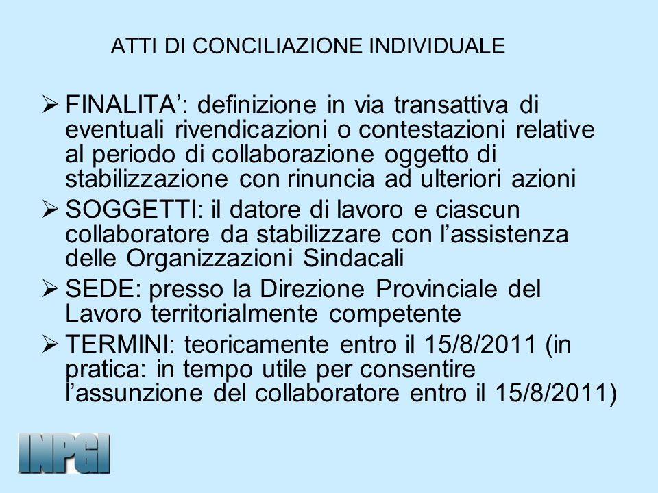 ATTI DI CONCILIAZIONE INDIVIDUALE FINALITA: definizione in via transattiva di eventuali rivendicazioni o contestazioni relative al periodo di collabor