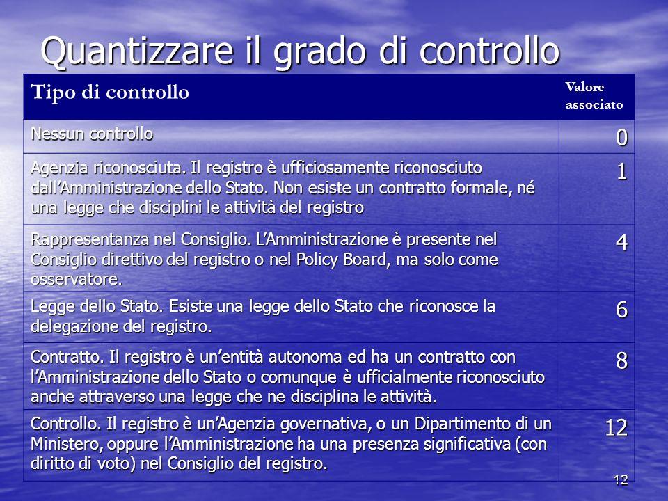 12 Quantizzare il grado di controllo Tipo di controllo Valore associato Nessun controllo 0 Agenzia riconosciuta.