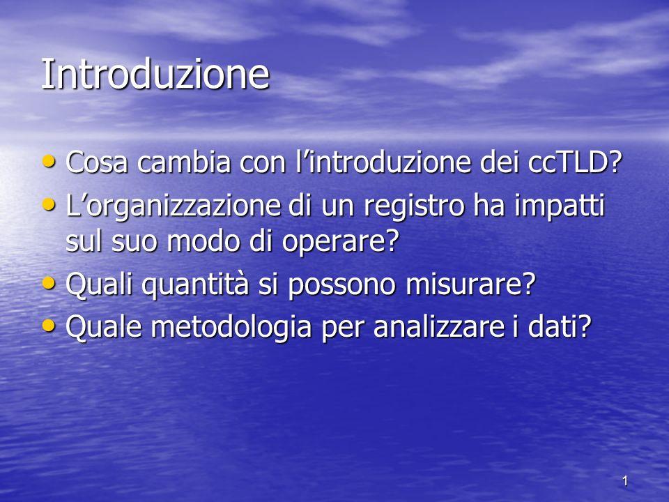 1 Introduzione Cosa cambia con lintroduzione dei ccTLD.
