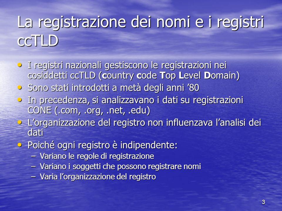 3 La registrazione dei nomi e i registri ccTLD I registri nazionali gestiscono le registrazioni nei cosiddetti ccTLD (country code Top Level Domain) I registri nazionali gestiscono le registrazioni nei cosiddetti ccTLD (country code Top Level Domain) Sono stati introdotti a metà degli anni 80 Sono stati introdotti a metà degli anni 80 In precedenza, si analizzavano i dati su registrazioni CONE (.com,.org,.net,.edu) In precedenza, si analizzavano i dati su registrazioni CONE (.com,.org,.net,.edu) Lorganizzazione del registro non influenzava lanalisi dei dati Lorganizzazione del registro non influenzava lanalisi dei dati Poiché ogni registro è indipendente: Poiché ogni registro è indipendente: –Variano le regole di registrazione –Variano i soggetti che possono registrare nomi –Varia lorganizzazione del registro