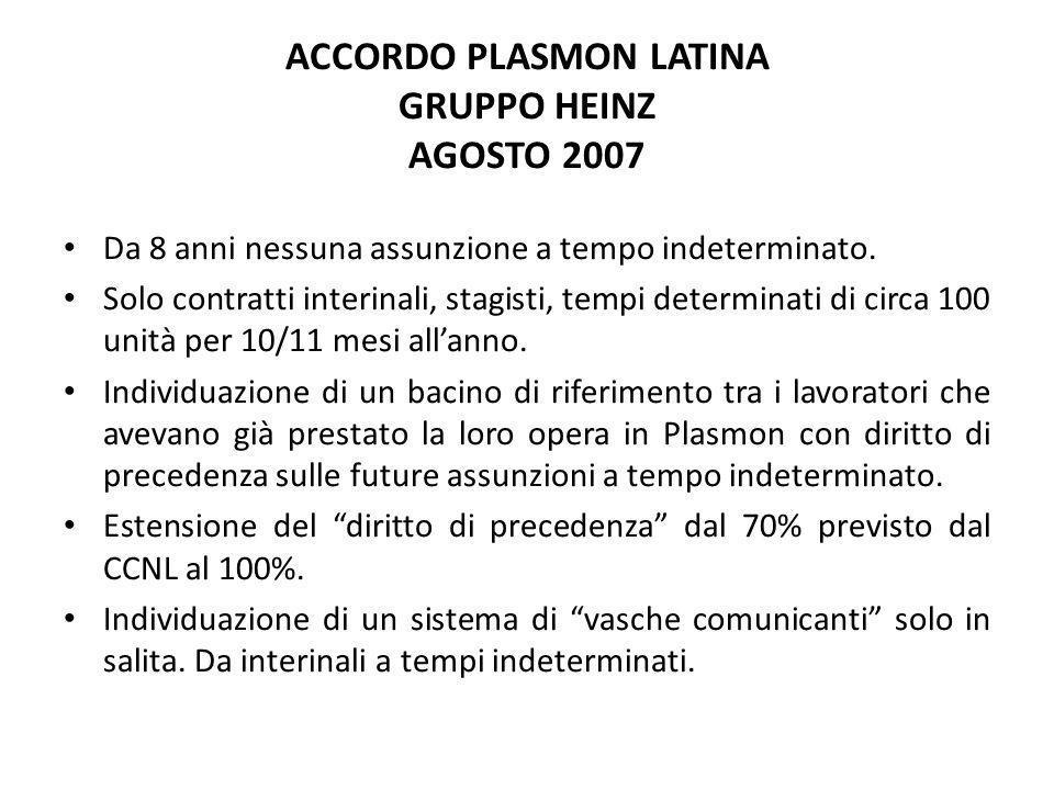 ACCORDO PLASMON LATINA GRUPPO HEINZ AGOSTO 2007 Da 8 anni nessuna assunzione a tempo indeterminato. Solo contratti interinali, stagisti, tempi determi