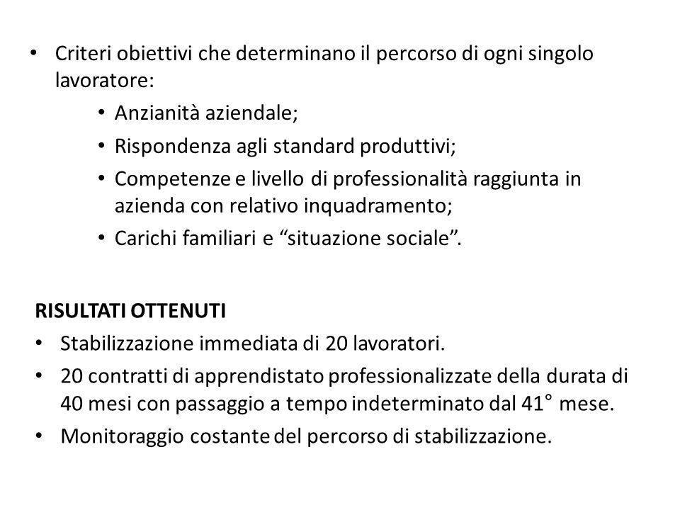Criteri obiettivi che determinano il percorso di ogni singolo lavoratore: Anzianità aziendale; Rispondenza agli standard produttivi; Competenze e live