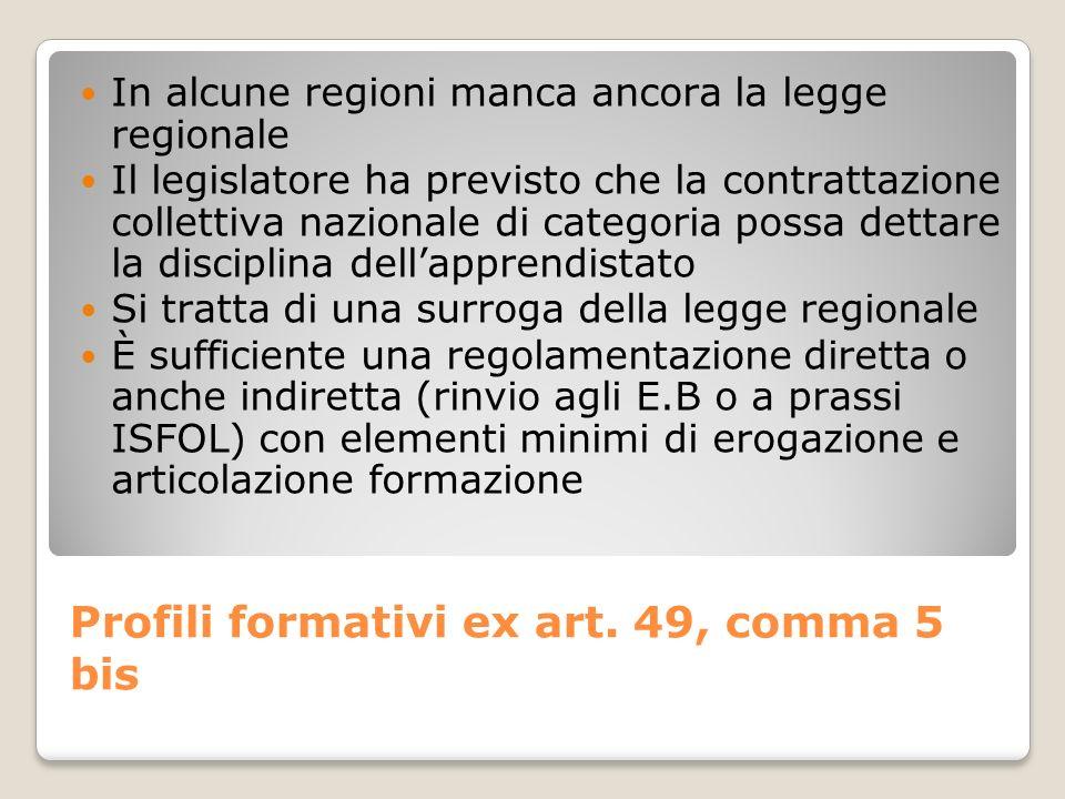 Profili formativi ex art. 49, comma 5 bis In alcune regioni manca ancora la legge regionale Il legislatore ha previsto che la contrattazione collettiv