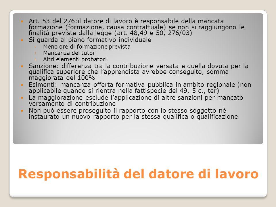 Responsabilità del datore di lavoro Art. 53 del 276:il datore di lavoro è responsabile della mancata formazione (formazione, causa contrattuale) se no