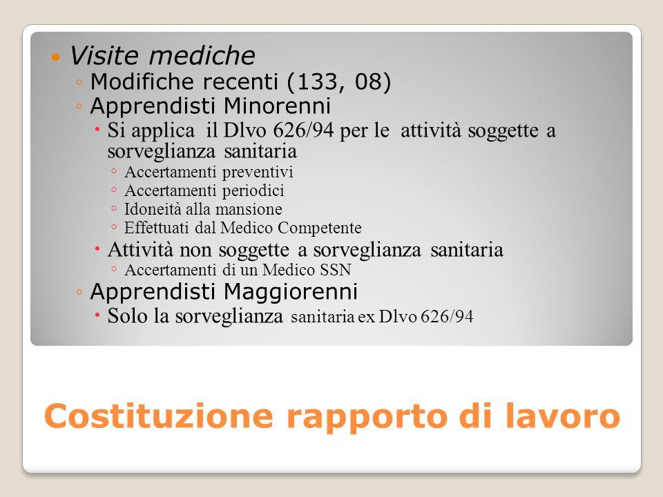 Costituzione rapporto di lavoro Visite mediche Modifiche recenti (133, 08) Apprendisti Minorenni Si applica il Dlvo 626/94 per le attività soggette a