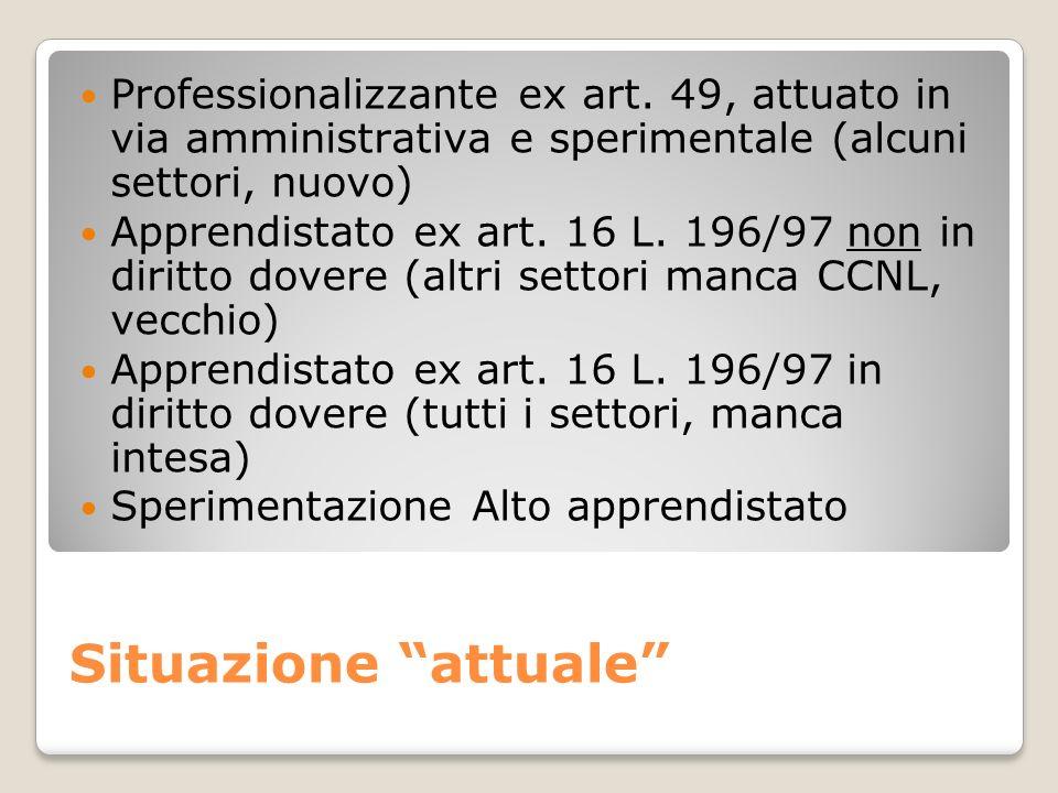 Situazione attuale Professionalizzante ex art. 49, attuato in via amministrativa e sperimentale (alcuni settori, nuovo) Apprendistato ex art. 16 L. 19