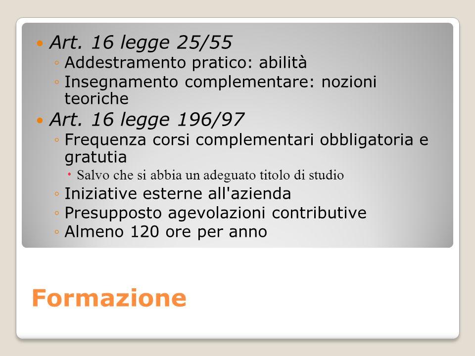 Formazione Art. 16 legge 25/55 Addestramento pratico: abilità Insegnamento complementare: nozioni teoriche Art. 16 legge 196/97 Frequenza corsi comple