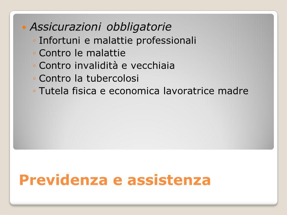 Previdenza e assistenza Assicurazioni obbligatorie Infortuni e malattie professionali Contro le malattie Contro invalidità e vecchiaia Contro la tuber