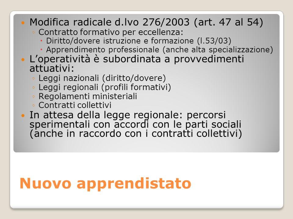 Nuovo apprendistato Modifica radicale d.lvo 276/2003 (art. 47 al 54) Contratto formativo per eccellenza: Diritto/dovere istruzione e formazione (l.53/
