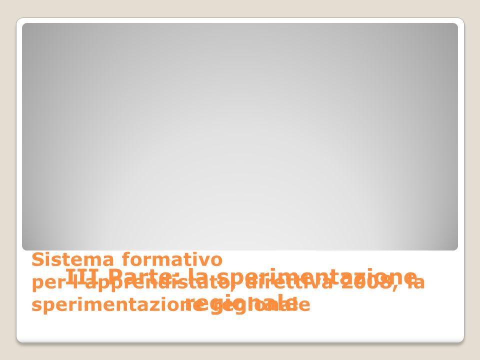 III Parte: la sperimentazione regionale Sistema formativo per lapprendistato, direttiva 2008, la sperimentazione regionale