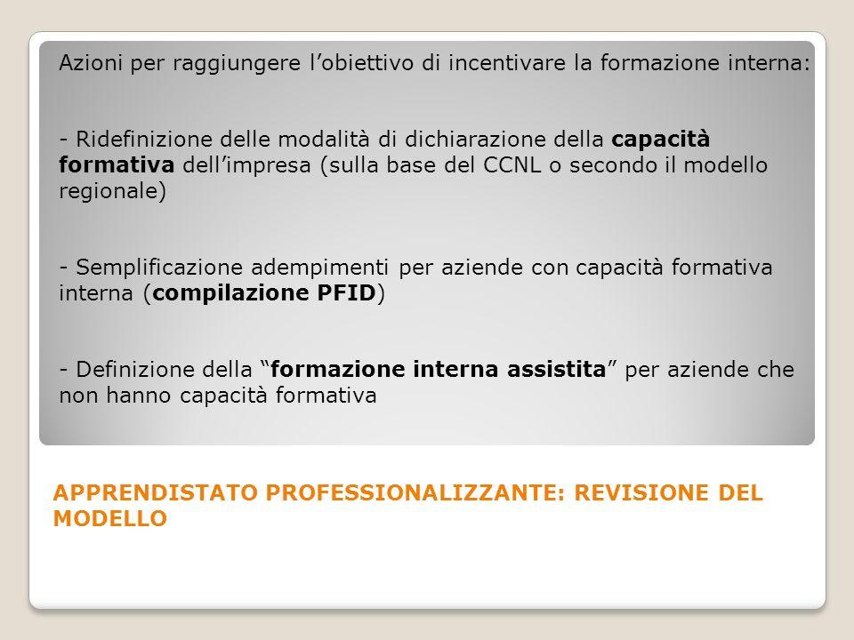 Azioni per raggiungere lobiettivo di incentivare la formazione interna: - Ridefinizione delle modalità di dichiarazione della capacità formativa delli