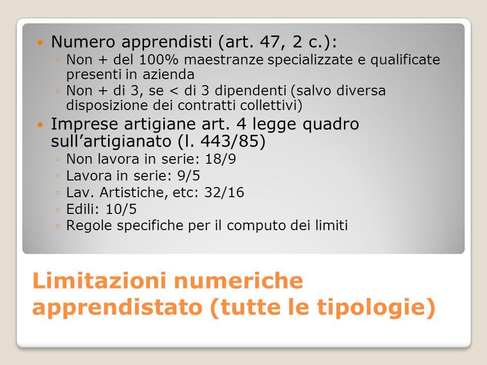 Limitazioni numeriche apprendistato (tutte le tipologie) Numero apprendisti (art. 47, 2 c.): Non + del 100% maestranze specializzate e qualificate pre