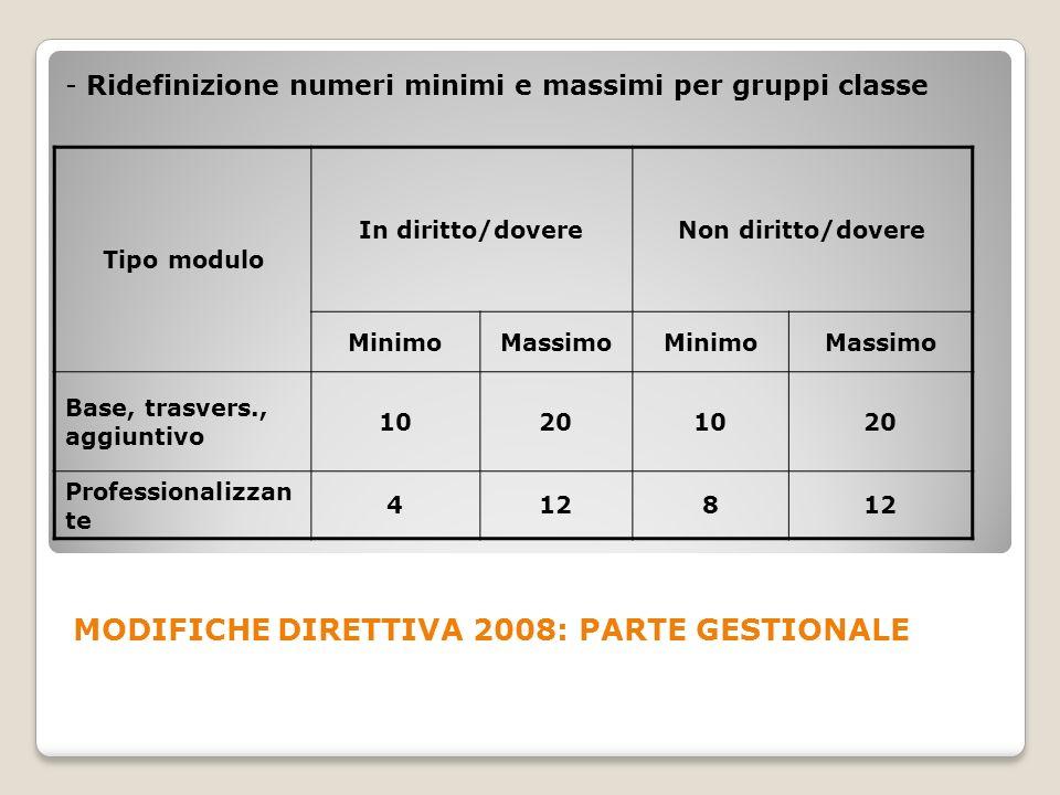 MODIFICHE DIRETTIVA 2008: PARTE GESTIONALE - Ridefinizione numeri minimi e massimi per gruppi classe Tipo modulo In diritto/dovereNon diritto/dovere M