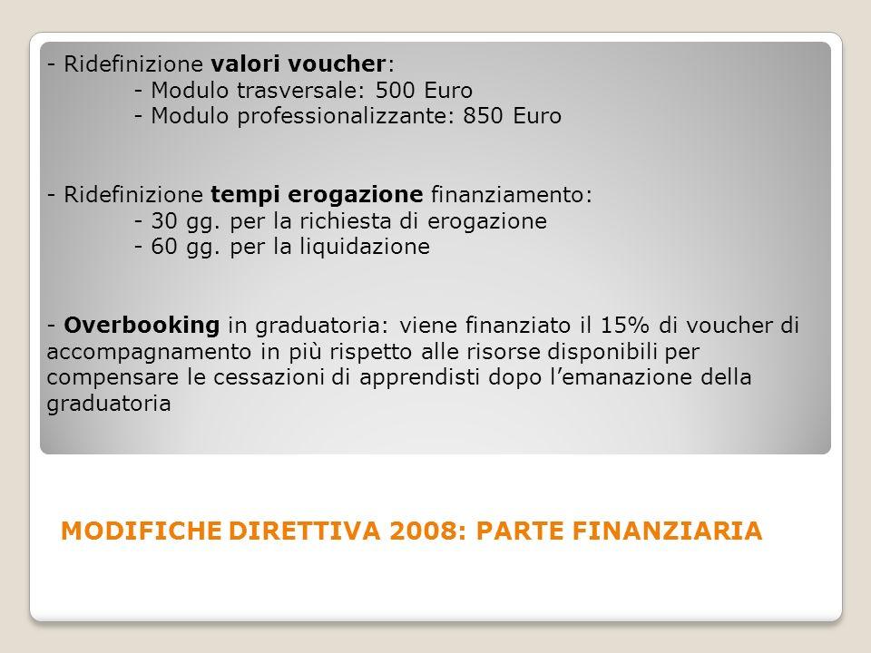 MODIFICHE DIRETTIVA 2008: PARTE FINANZIARIA - Ridefinizione valori voucher: - Modulo trasversale: 500 Euro - Modulo professionalizzante: 850 Euro - Ri