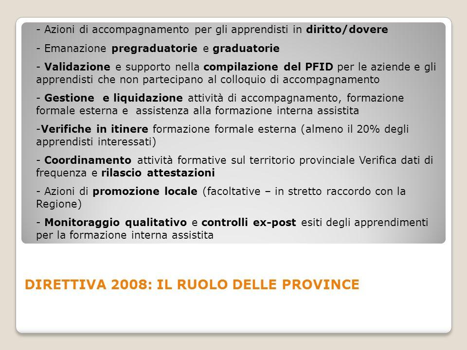 DIRETTIVA 2008: IL RUOLO DELLE PROVINCE - Azioni di accompagnamento per gli apprendisti in diritto/dovere - Emanazione pregraduatorie e graduatorie -