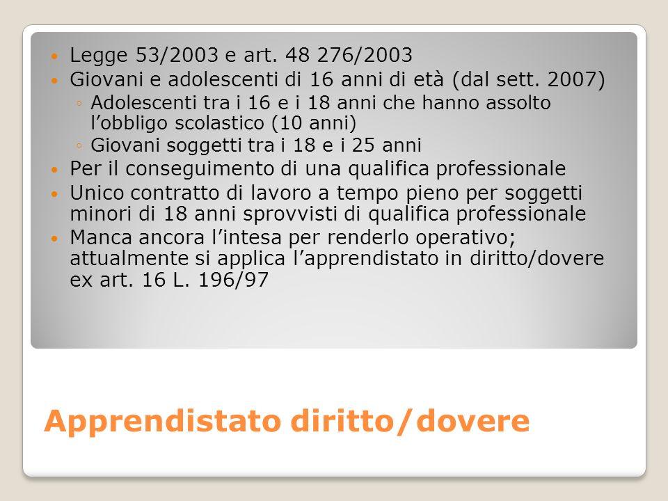 Apprendistato diritto/dovere Legge 53/2003 e art. 48 276/2003 Giovani e adolescenti di 16 anni di età (dal sett. 2007) Adolescenti tra i 16 e i 18 ann