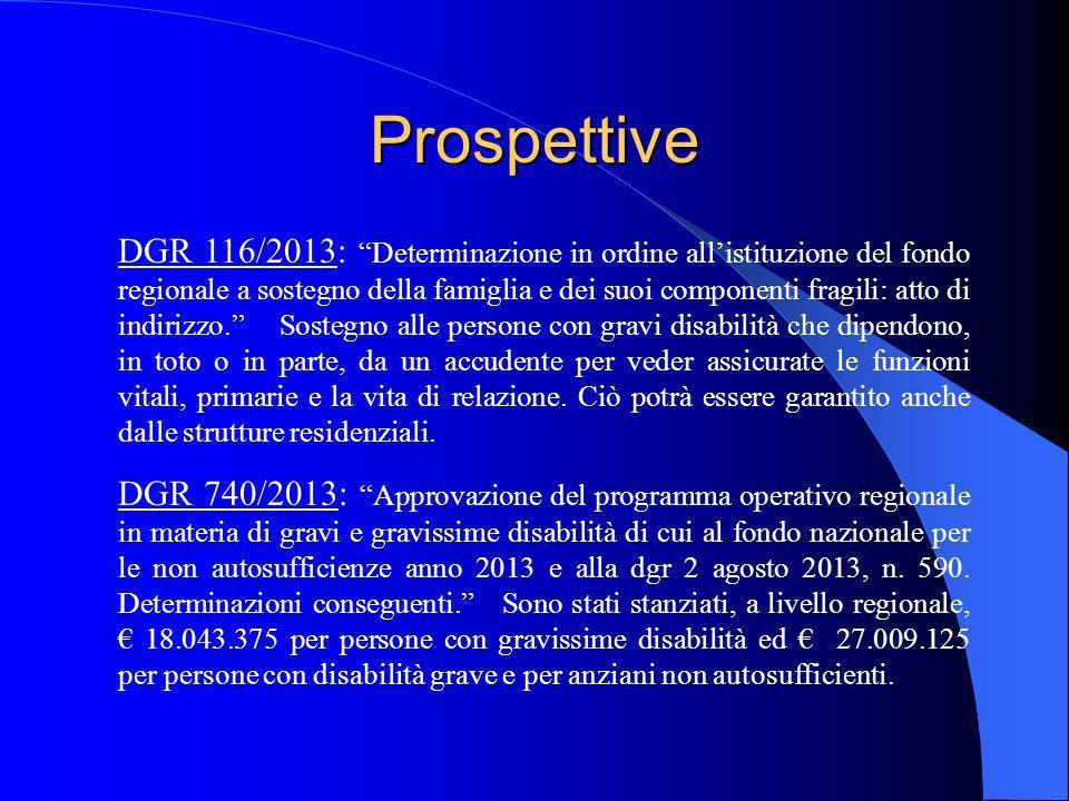 Prospettive DGR 116/2013: Determinazione in ordine allistituzione del fondo regionale a sostegno della famiglia e dei suoi componenti fragili: atto di indirizzo.