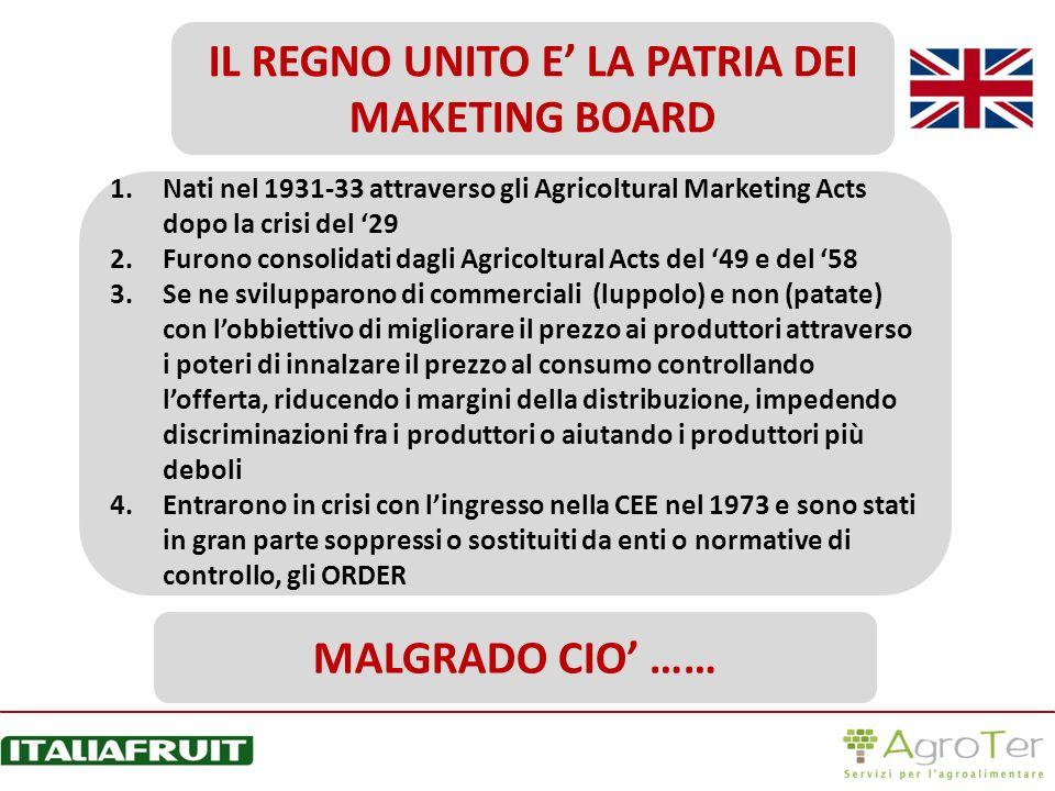 MALGRADO CIO …… 1.Nati nel 1931-33 attraverso gli Agricoltural Marketing Acts dopo la crisi del 29 2.Furono consolidati dagli Agricoltural Acts del 49