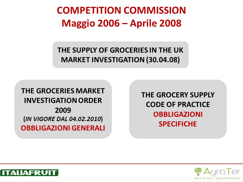 COMPETITION COMMISSION Maggio 2006 – Aprile 2008 FOOD, PET FOOD, DRINKS, CLEANING PRODUCTS, TOILETRIES, HOUSEHOLD GOODS GROCERY … ALDI ASDA ICELAND J SAINSBURY LIDL MARKS & SPENCER TESCO THE COOPERATIVE GROUP WAITROSE WM MORRISON SUPERMARKETS DESIGNATED RETAILERS … QUELLI CON FATTURATO OLTRE 1 MILIARDO £
