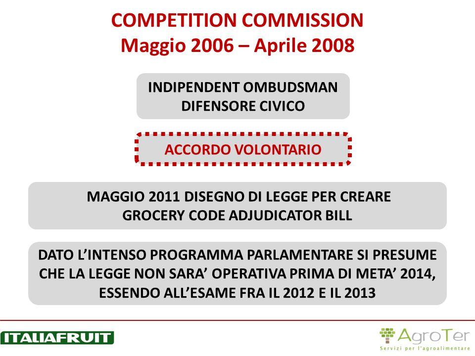 COMPETITION COMMISSION Maggio 2006 – Aprile 2008 ACCORDO VOLONTARIO INDIPENDENT OMBUDSMAN DIFENSORE CIVICO MAGGIO 2011 DISEGNO DI LEGGE PER CREARE GRO