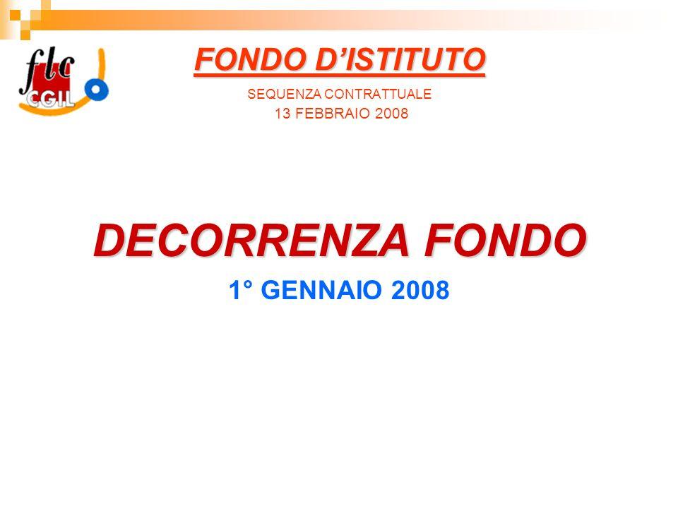 FONDO DISTITUTO FONDO DISTITUTO SEQUENZA CONTRATTUALE 13 FEBBRAIO 2008 DECORRENZA FONDO 1° GENNAIO 2008