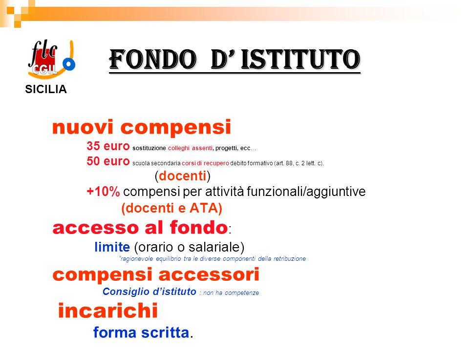 FONDO D ISTITUTO nuovi compensi 35 euro sostituzione colleghi assenti, progetti, ecc… 50 euro scuola secondaria corsi di recupero debito formativo (art.