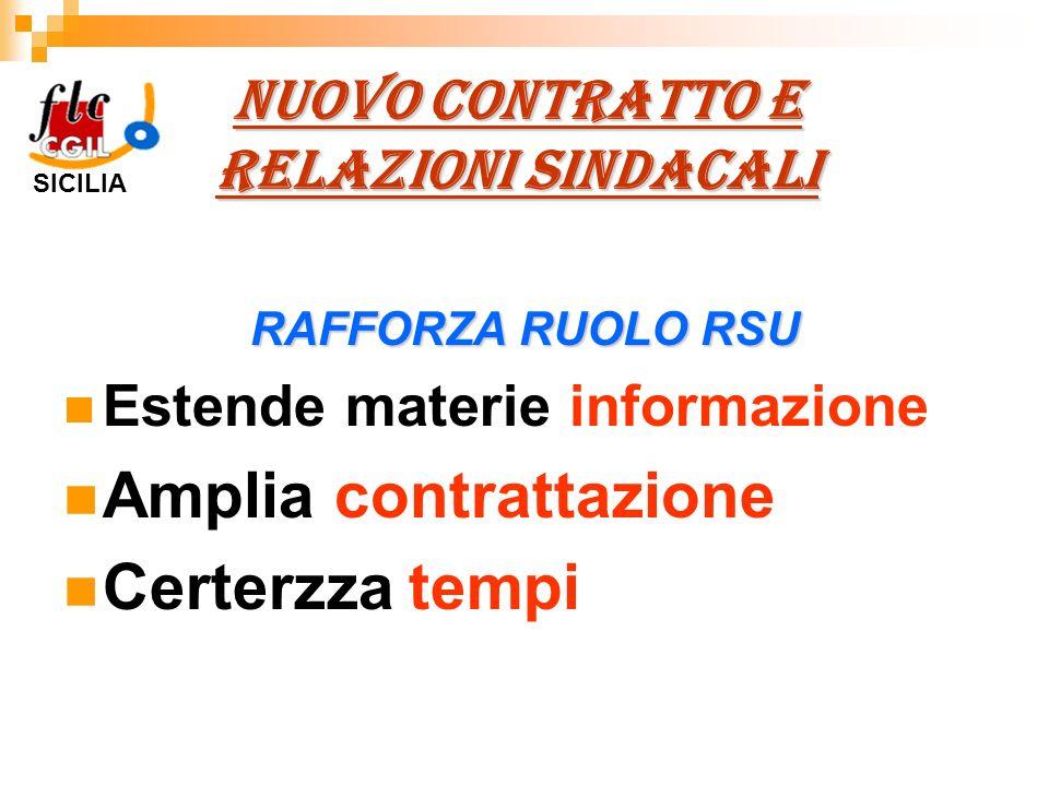 NUOVO CONTRATTO E RELAZIONI SINDACALI RAFFORZA RUOLO RSU Estende materie informazione Amplia contrattazione Certerzza tempi SICILIA